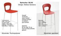 Designer Barhocker BLOG von GABER Design